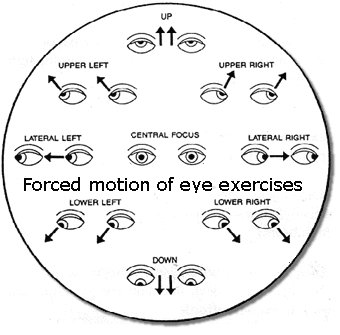 eye exercises